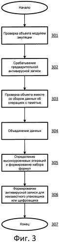 Система и способ формирования записей для обнаружения программного обеспечения