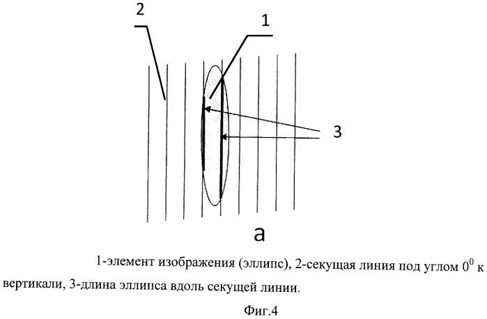 Способ определения ориентации элементов изображения