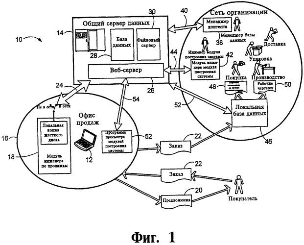 Способ обработки потребительского заказа, компьютерная система для его осуществления и машиночитаемый носитель (варианты)