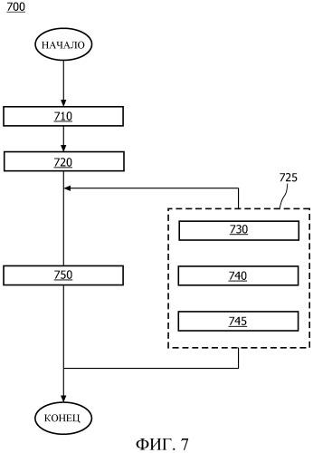 Калибромер для измерения объектов изображения