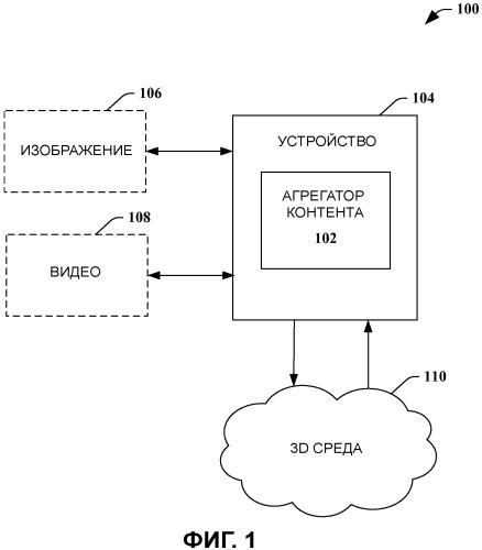Агрегация 3d контента, встроенная в устройства