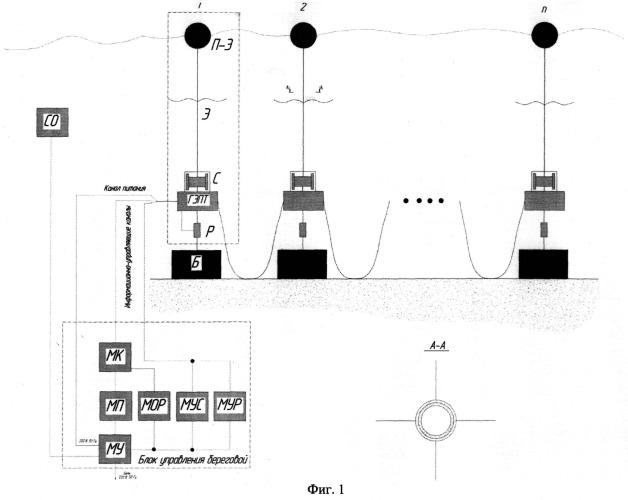 Подводный электризуемый барьер