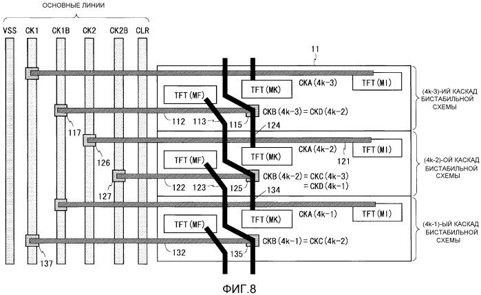 Схема управления линиями сигнала развертки и устройство отображения, имеющее указанную схему