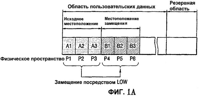 Устройство воспроизведения для воспроизведения данных с носителя хранения информации
