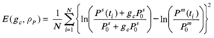 Способ измерения доплеровского коэффициента реактивности