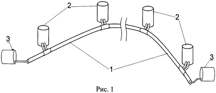 Способ и устройство для охлаждения сверхпроводящего кабеля