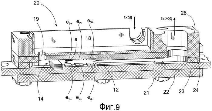 Способ измерения газов и соответствующая спектрометрия мобильности ионов