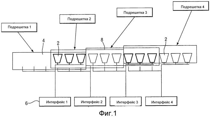 Система для упрощения обработки реконфигурируемой диаграммообразующей схемы в фазированной антенной решетке для телекоммуникационного спутника