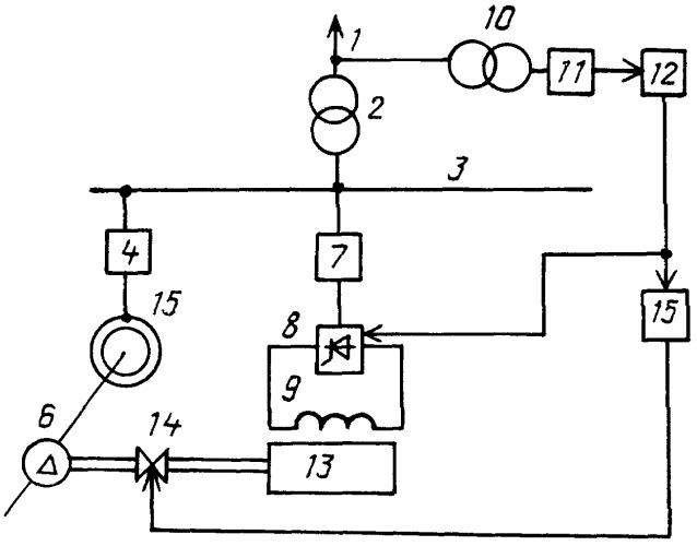 Подстанция электрофизической установки