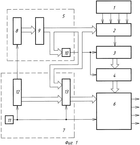 Многоканальный преобразователь напряжений в шим-сигналы