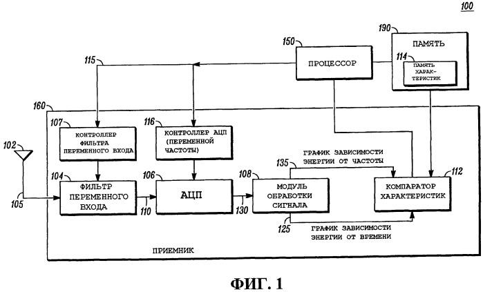 Способ и устройство для определения полосы частот и режима работы