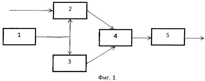 Способ и устройство передачи и приема информации по электросетям