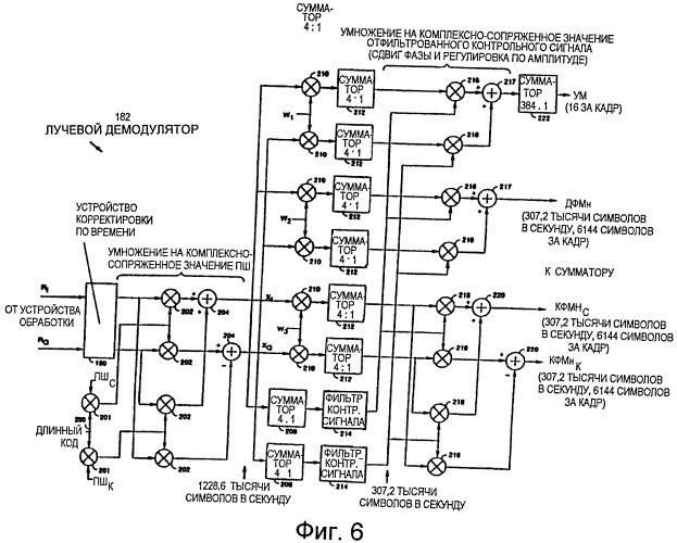 Абонентское устройство и способ его использования в системе беспроводной связи