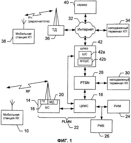 Система и способ для переключения вызова из сети с коммутацией пакетов в сеть с коммутацией каналов
