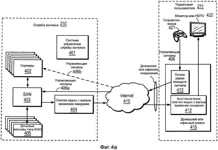 Система и способ сжатия видео, основанные на обнаружении скорости передачи данных канала связи