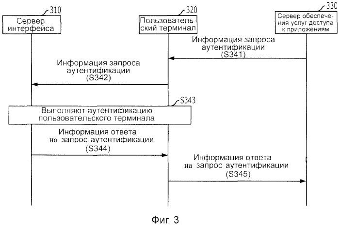 Способ аутентификации пользовательского терминала в сервере интерфейса, а также сервер интерфейса и пользовательский терминал для его осуществления