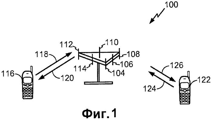 Способы и устройство для выбора системы в многорежимном беспроводном устройстве