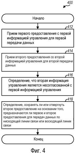 Способ и устройство для обработки несогласованной информации управления в системе беспроводной связи