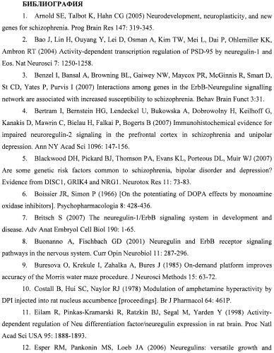 Активные растворимые изоформы нейрегулина, несущие посттрансляционные модификации