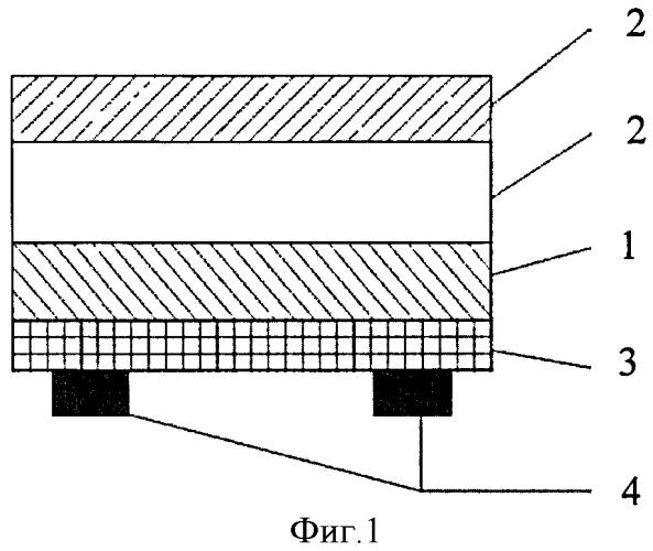 Способ управляемого воздействия на биологический объект электромагнитным излучением полупроводникового инжекционного генератора (варианты)
