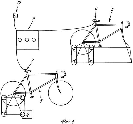 Велосипедный тренажерный комплекс для отработки тактических действий
