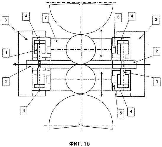 Прокатная клеть с 4-, 6- или 18-hs-валковым модульным выполнением
