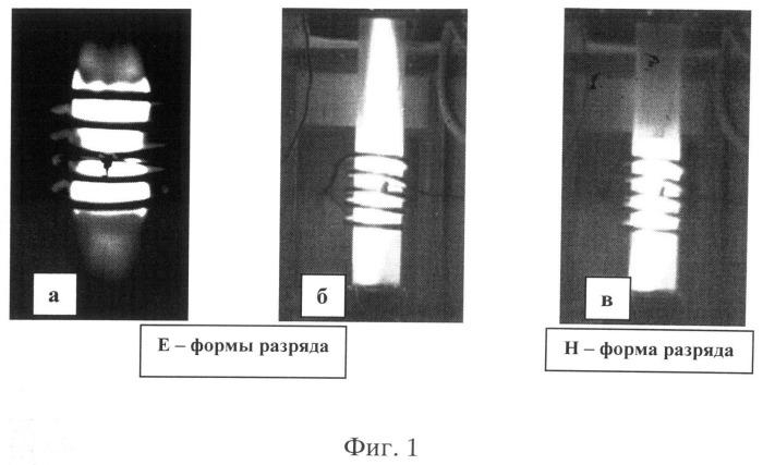 Плазмохимический способ получения модифицированного ультрадисперсного порошка