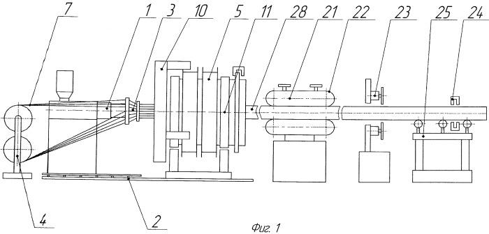 Способ непрерывного изготовления металлополимерной армированной трубы повышенной прочности и устройство для его осуществления
