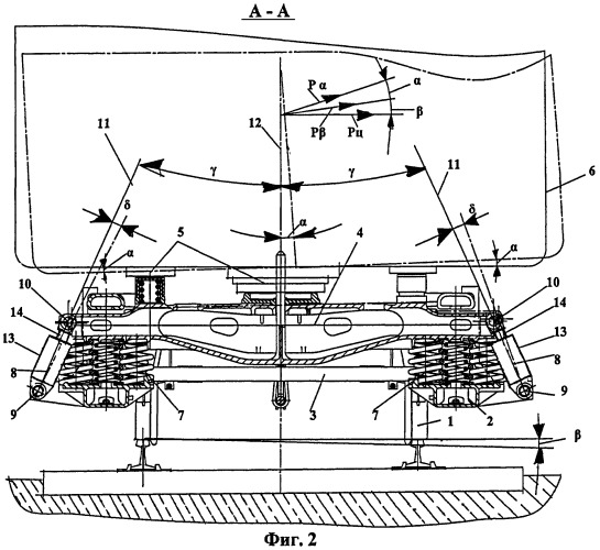Система наклона кузова железнодорожного транспорта