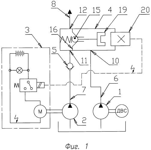 Гидравлический привод с сигнальным клапаном потока