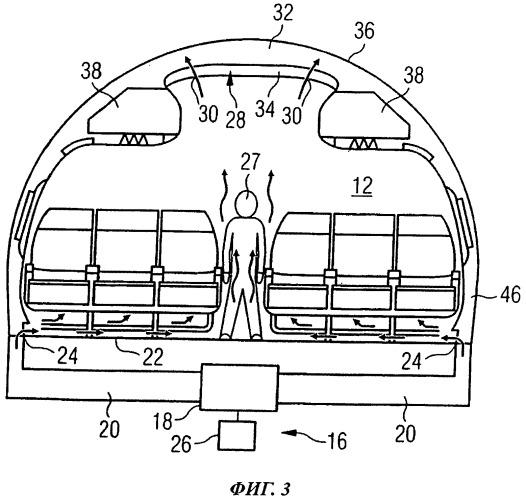 Система и способ кондиционирования воздуха, по меньшей мере, одной зоны воздушного судна
