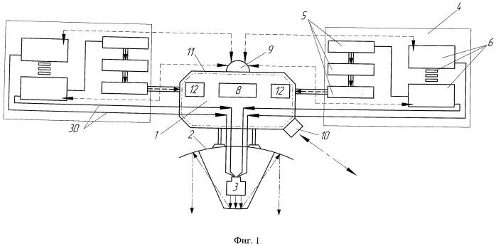 Солнечная космическая электростанция и автономная фотоизлучающая панель