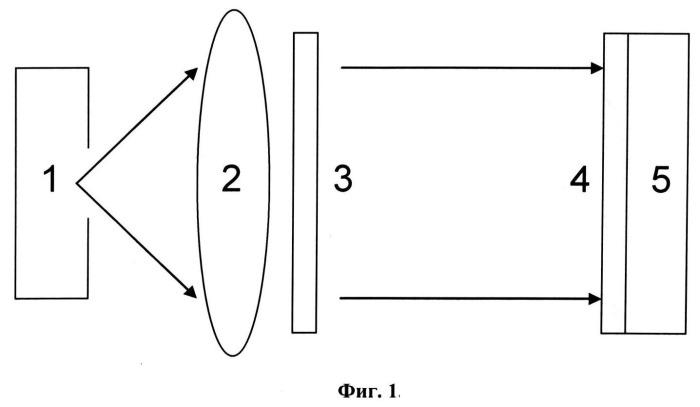 Способ обработки поверхностных наноструктур