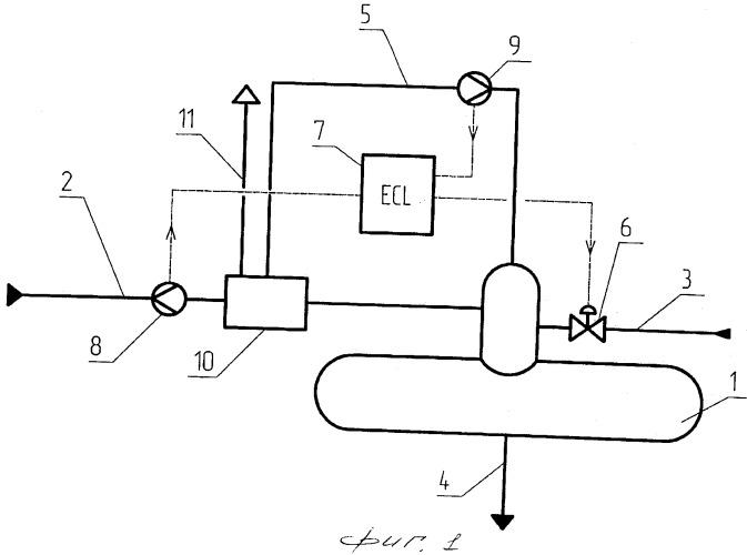 Способ термической деаэрации воды и устройство для его осуществления