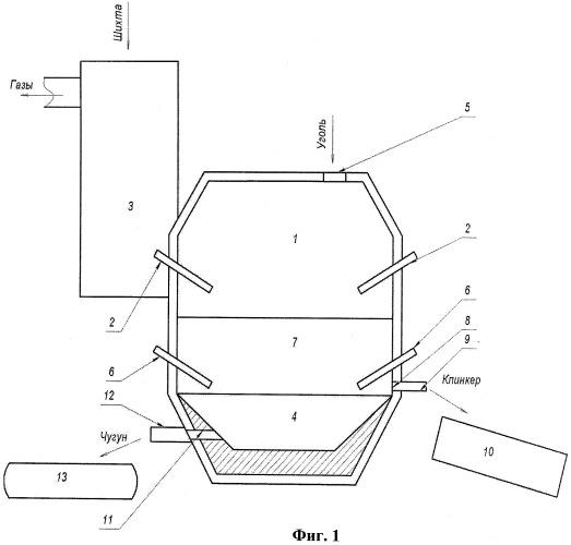 Способ переработки сталеплавильных шлаков с получением цементного клинкера и чугуна
