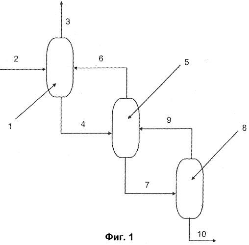 Способы и устройство для очистки ненасыщенных соединений