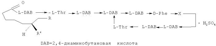 Способ получения фармацевтической субстанции полимиксина в