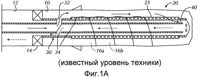 Устройства и способ для установки гравийного фильтра в стволе скважины