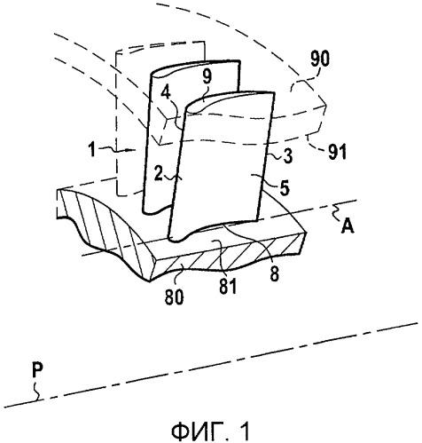 Двухлопастная лопатка с пластинками, колесо турбины и газотурбинный двигатель, содержащие такие лопатки