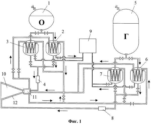 Безнасосный криогенный жидкостный ракетный двигатель (варианты)