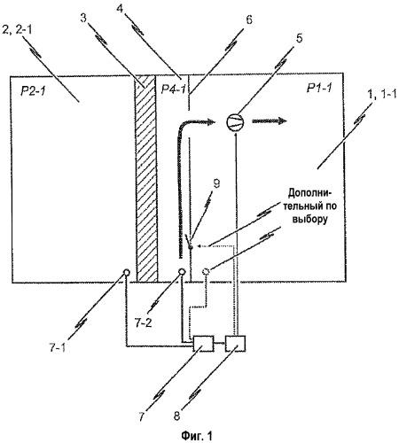 Устройство для минимизации нежелательного перетекания текучей среды из первого сектора во второй сектор и теплообменная система, содержащая такое устройство