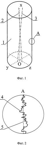Способ коррекции главной центральной оси инерции баллистического объекта