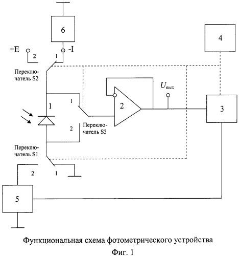 Фотометрическое устройство