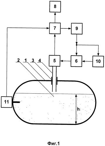 Способ акустической диагностики технического состояния энергетического оборудования и устройство для его осуществления