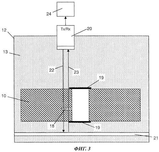Способ и устройство для ультразвукового контроля