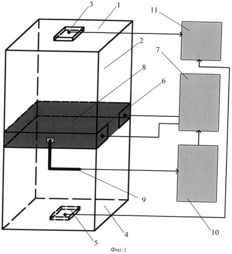 Акустико-эмиссионный способ контроля качества материалов на образцах