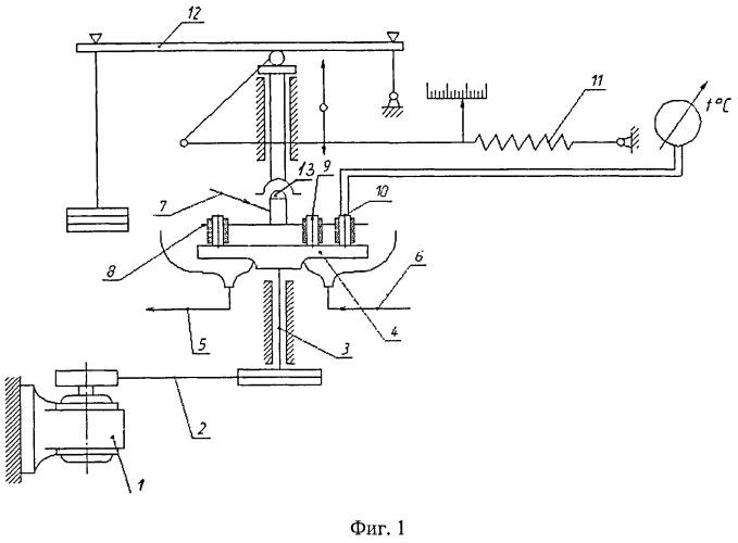 Устройство экспериментальной оценки температурной стойкости жидких и пластичных смазочных материалов при трении и способ с его использованием