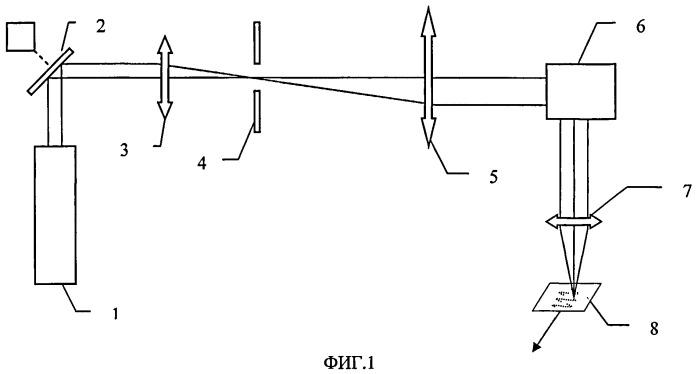 Лазерная сканирующая система на основе резонансного сканера