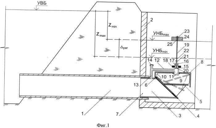 Автоматизированный чековый водовыпуск для дискретного регулирования уровня нижнего бьефа