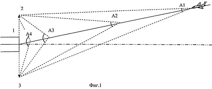 Система инструментального захода самолетов на посадку по радиомаякам, обозначающим начало взлетно-посадочной полосы